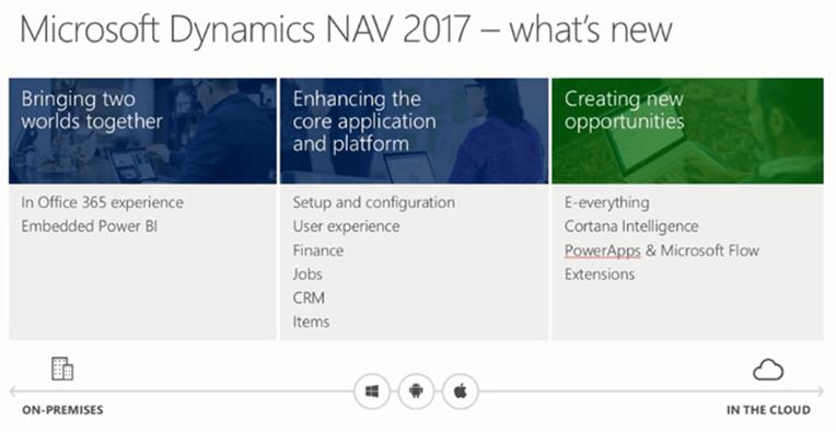 Nav 2017 Whats New